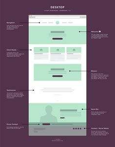 My kind of wire framing - this guy's great! If you like UX, design, or design thinking, check out t Ux Design, Minimal Web Design, Web Design Grid, Layout Design, Design De Configuration, Web And App Design, Web Design Mobile, Web Design Quotes, Website Design Layout