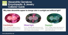 Mine actually looks more reddish-purple/purplish red in candlelight, which is much more representative of high quality natural alexandrite than this chart makes it seem. I'm not sure 100% change like this actually exists in real life!