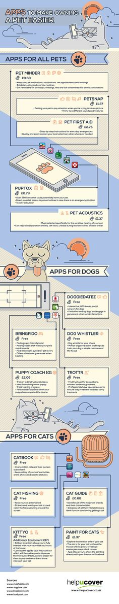 Apps to make Owning a Pet Easier Infographic #app #dog #cat