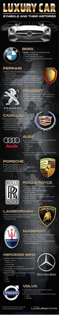 46 Best Car Symbols Images On Pinterest Car Logos Car Symbols And