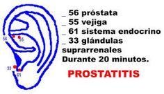 Keleti orvoslás és prostatitis