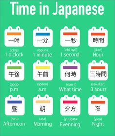 Get Learn How to Say in the Japanese Language? If someone will ask about the Current time in then after Learn this you can easily tell them. Get Learn Japanese with India's Top Japanese Language Nihonkai Basic Japanese Words, Japanese Phrases, Study Japanese, Japanese Culture, Learning Japanese, How To Learn Japanese, Japanese Grammar, Learn Chinese, Learning Italian