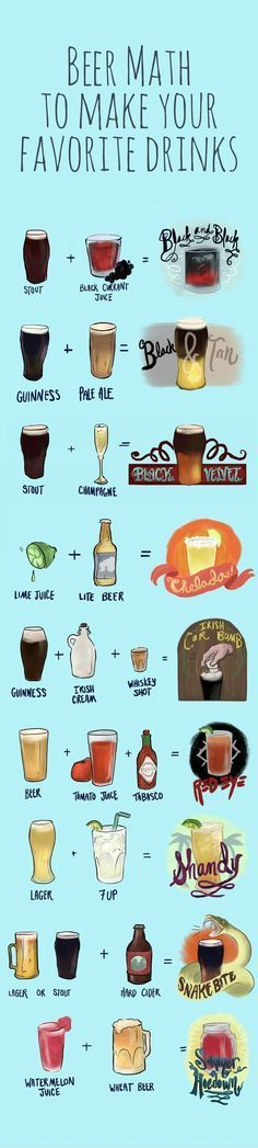 How to mix beer with juice, soda and other beers to create entirely new drinks.