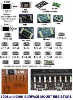 Surface Mount ResistorsSurface Mount Resistors   Electrical Engineering Books