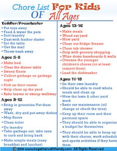 Chore List for all ages (Free Printable)