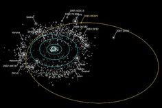 Tähdet ja avaruus: Uusi 700 kilometrin kokoinen kappale löytyi Neptunuksen radan takaa