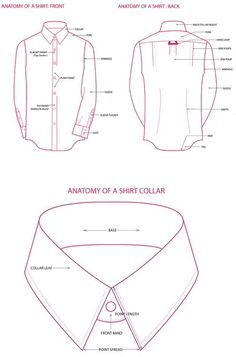 Anatomy of a Shirt - vma. Sewing Men, Sewing Clothes, Pattern Cutting, Pattern Making, Sewing Hacks, Sewing Tutorials, Dress Patterns, Sewing Patterns, Fashion Terms