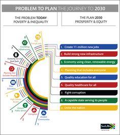 Image result for analysis of SA budget 2017