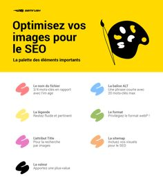 Le Web, Album, Copywriting, Search Engine Optimization, Seo, Digital Marketing, Infographic, Images, Blogging