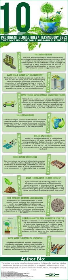 10 Prominent Global Green Technology Uses That Give Us Hope For A Sustainable Future