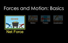 "If you need a unit to grab those reluctant learners and ""Power"" them up, you can't do better than force and motion! It's filled with..."