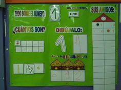 Número Preschool Learning, Teaching Math, Math Activities, Toddler Activities, Math For Kids, Math Centers, Montessori, Kindergarten, Equation