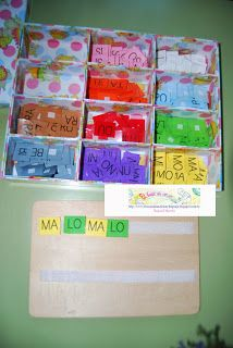 El baúl de A.L: Caja de sílabas Educational Activities, Classroom Activities, Learning Activities, Daycare Curriculum, Kindergarten Learning, Spelling And Grammar, Pre Writing, Montessori Materials, School Counseling
