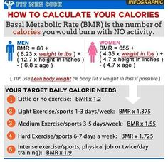 BMR - calorie needs with no activity
