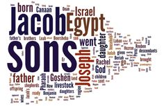 Genesis 46 (NIV) - The Bible in Wordle Form