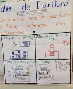 Writers Workshop Spanish- Kinder