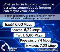 Estas son las ciudades colombianas con mayor velocidad de descarga de contenidos en Internet