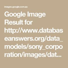 Google Image Result for http://www.databaseanswers.org/data_models/sony_corporation/images/data_model.gif