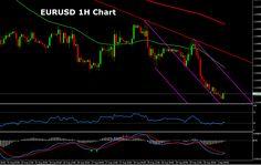 Forex Technical Analysis for EURUSD for September 01, 2014  http://forexsignalsmarket.blogspot.com/2014/09/forex-technical-analysis-eurusd-for-september-01.html