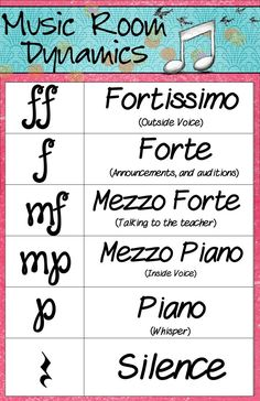 "Music dynamics Great assessment sheet for K-1 ""voice types"" and where to use them."