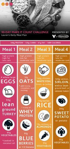 90-Day Make It Count Challenge Meal Plan (Lauren) Goals: Build Muscle