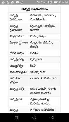 astrology by date of birth in telugu