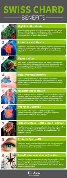Swiss Chard Nutrition, Health Benefits & Recipes