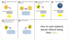 InFood: How to cook (blanch) leaves without losing their color.