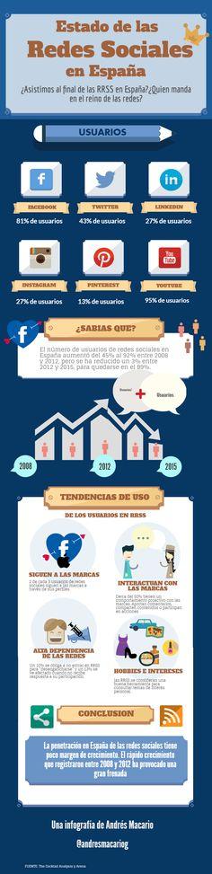 Estado de las Redes Sociales en España #infografia