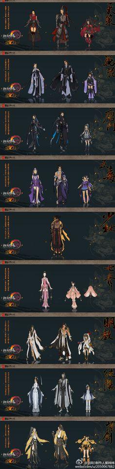 剑网3安史之乱各门派全新定国套原画 from 郭炜炜 on Weibo