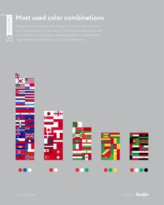 Interesting Facts About Flag Colors And Design That You Probably Didn't Know - All the Interesting Information You're Wondering Here History Memes, World History, History Facts, History Of Flags, All National Flags, Planet Map, Countries And Flags, Interesting Information, Interesting Facts
