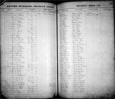 1869 birth record for Clarence Delos Mathie, son of Samuel Russell Mathie & Caroline Martha Walter. Clarence is my great-grandfather and his parents are my great-great-grandparents.