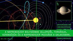 A naprendszer bolygóinak jellemzői, forgásuk, keringésük és a naprendsze...