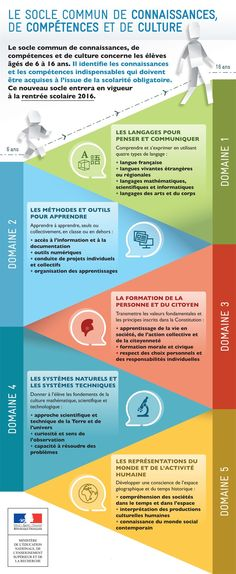 2015_soclecommun_infographie-1_415704