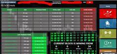 Egy új időszámítás  a OneLife cég életében,beindúlt az új bloklánc. Blockchain, Cryptocurrency, Accounting, Periodic Table, Periodic Table Chart, Periotic Table