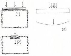 manual za gradnju baliranom slamom (2.deo)