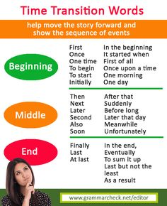 Time Transition Words                                                                                                                                                                                 More