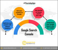 Google Search Console -Optimize your content with Search Analytics -Get your content on Google -Get alerted on issues and fix your site -Understand how Google Search sees your pages . #Thursdaytips #googlesearchconsole #seo #prometteursolutions #digitalmarketing #google #seotips #googleanalytics #googlesearch #searchengine #websitetraffic #contentmarketing #digitalmarketingtips #tools #digitalmarketingagency Content Marketing, Digital Marketing, Google Analytics, Seo Tips, Fix You, Search Engine, Console, You Got This, Tools