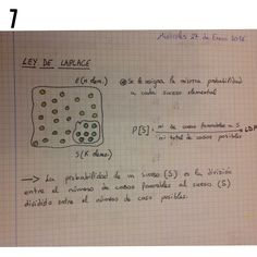 27/01/16 Hoy hemos dado la ley de laplace los profes nos la explicaron y hicimos ejercicios para entenderlo. Después los profesores nos mandaron a hacer un ejercicios solos para ver si lo habíamos entendido. También hoy hemos aprendido que es un diagrama de árbol, y nos mandaron de tarea hacer un diagrama de árbol con una moneda y un dado.