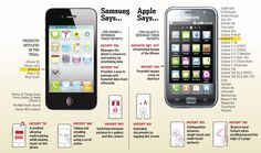 Apple's 'rubber-banding' patent win stands – Samsung denied new trial