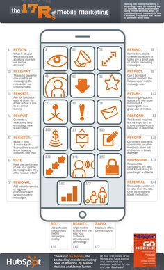 The 17 R's of Savvy Mobile Marketing [INFOGRAPHIC]