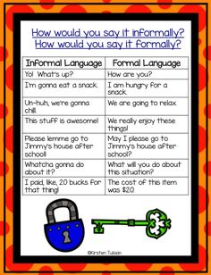 This Formal and Informal Language packet includes four instructional pages about formal and informal language, 36 task cards with varying question types (identifying formal and informal language, making inferences about the context or setting of a situation, and identifying key words or cues that are common to informal language and formal language).   Check it out!