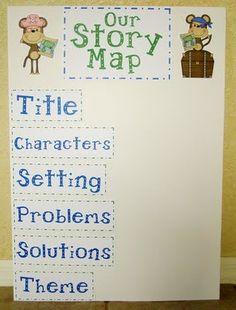 Story maps..great idea!