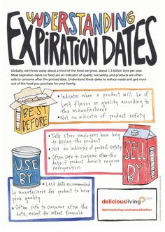 Understanding expiration dates - Delicious Living Expiration Date, Natural Kitchen, Vegan Lifestyle, Good To Know, Dates, Healthy Recipes, Make It Yourself, Larger, Healthy Eating