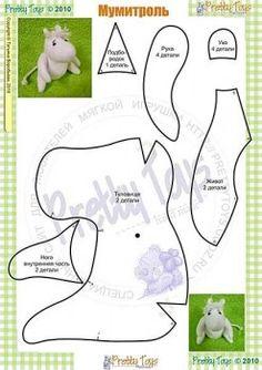 Pattern Moomin troll
