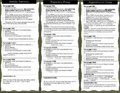 Essay Outlines - Analytic Summary, Argumentative, Expository