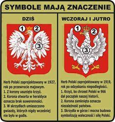 Polish Symbols, Poland Culture, Poland Map, Poland History, Sms Language, Visit Poland, Weekend Humor, My Heritage, Herb