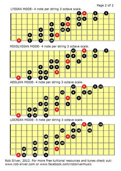 Thinking of how to learn guitar without paying such an enormous amount on an instructor? This article will prove that learning to play and master a guitar need not be expensive. Guitar Notes Chart, Guitar Scales Charts, Guitar Chords And Scales, Electric Guitar Lessons, Music Theory Guitar, Basic Guitar Lessons, Guitar Chords For Songs, Guitar Chord Chart, Guitar Tips