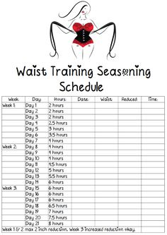 Alter Ego Clothing waist training corset seasoning schedule.