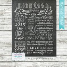 Graduation Chalkboard Poster Sign, High School, Memory, About Me, Senior Photos, Present, Gift, Personalized, Custom, Digital, Printable